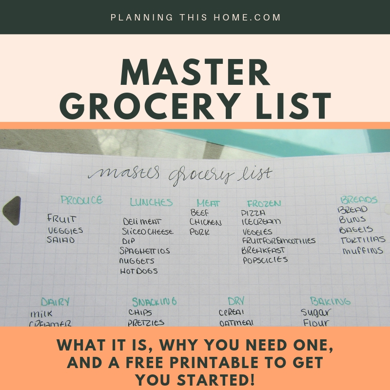 Why you need a master grocery list (1)