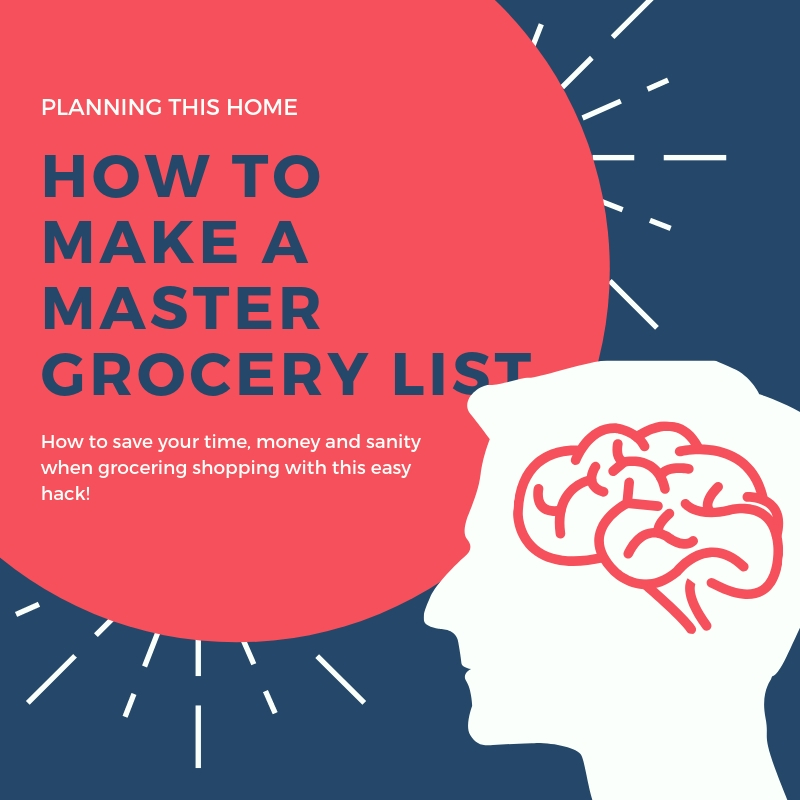Why you need a master grocery list (2)