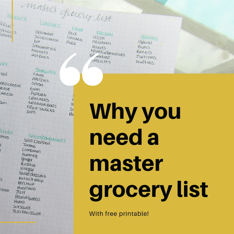 Why you need a master grocery list
